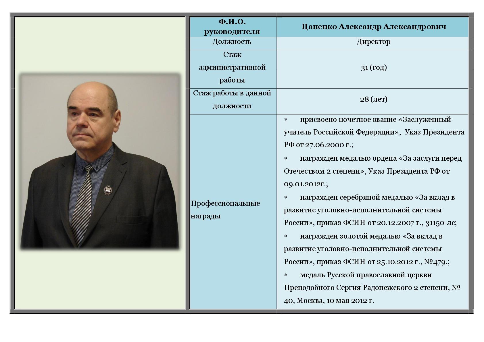 1. Руководитель МБОУ ВСОШ 17